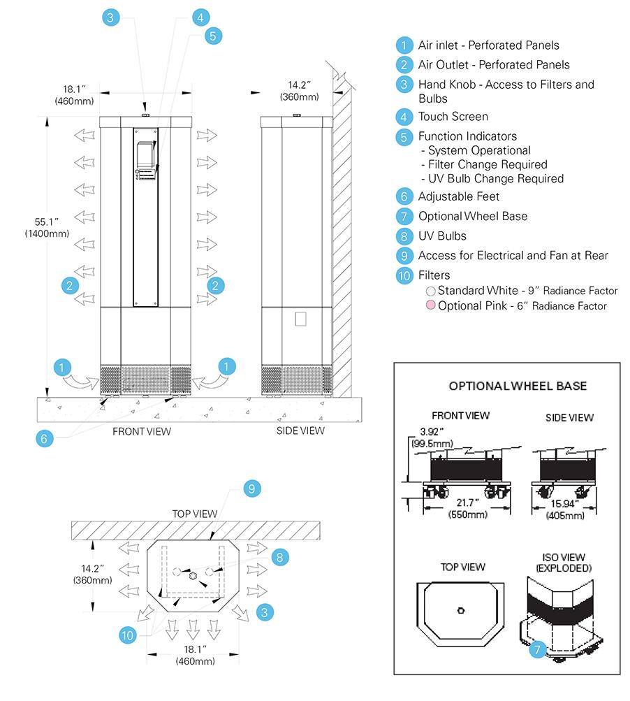 Halton Sentinel UVGI-SA-W Wall Filtration Unit