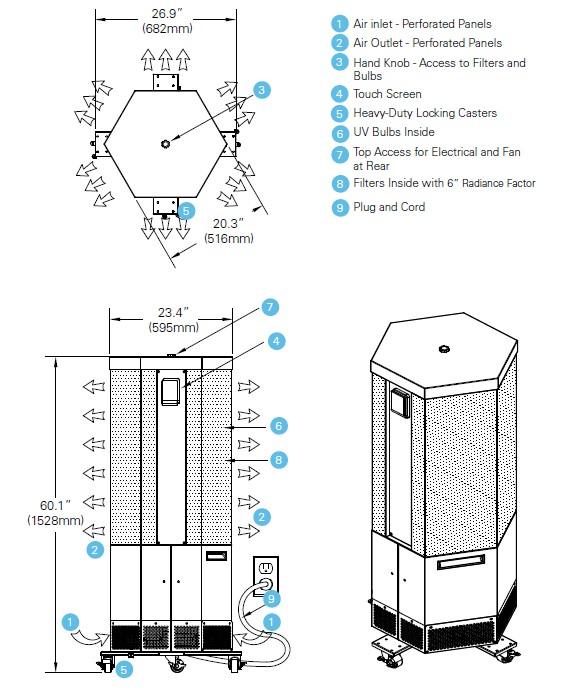 Halton Sentinel UVGI Mobile Filtration Unit