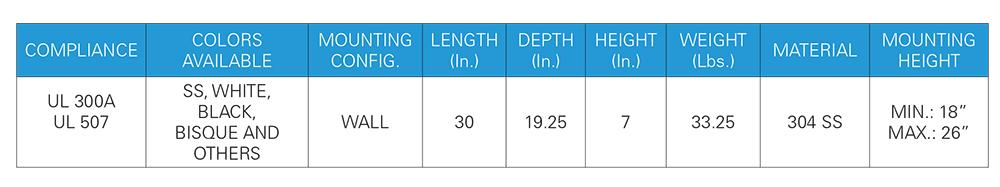 Dimension Chart for Commercial Hood for Residential Ranges - Halton HRD