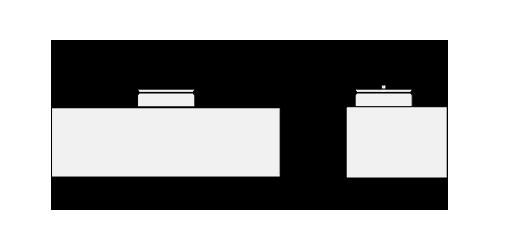 BDR_S-T_dimensions